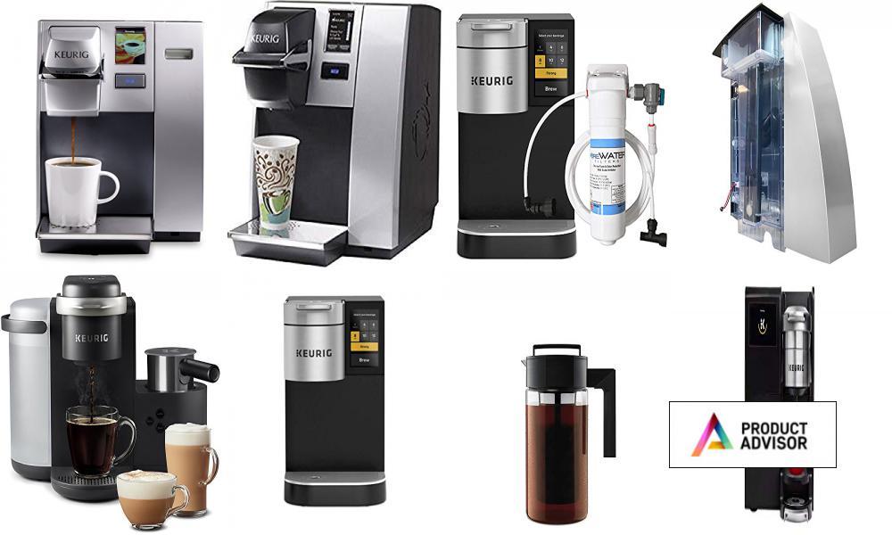 Best Keurig Coffee Maker With Water Line